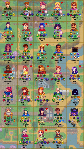 April Calendar You Can Edit : Stardew valley gift guide orcz the video games wiki