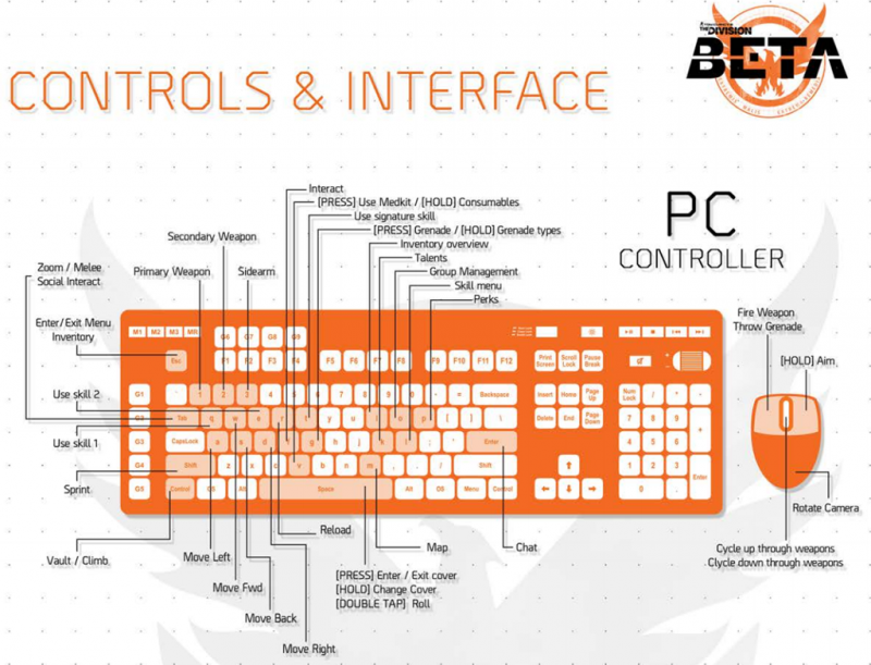 The Division: Keyboard Controls - Orcz.com, The Video Games Wiki