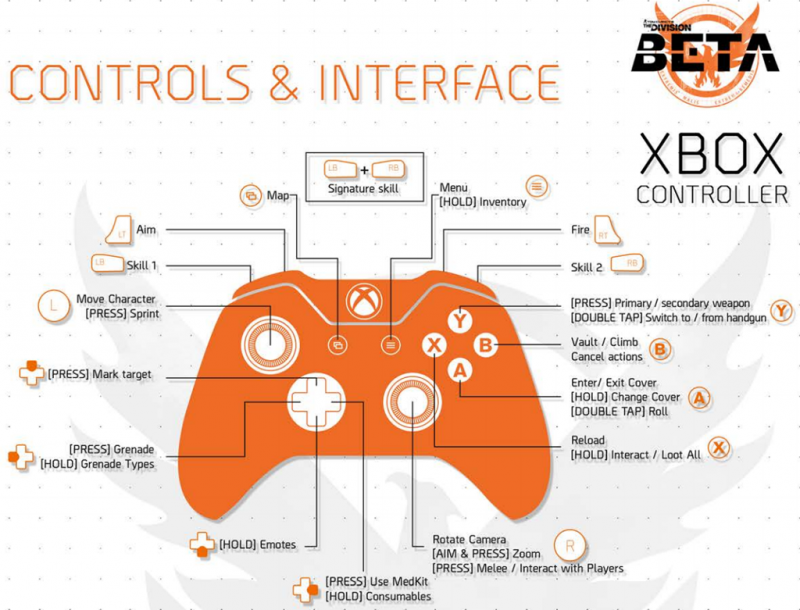 The division game xb1 controller orcz the video games wiki the division controlsedit pc keyboard controls xbox one controller ccuart Images